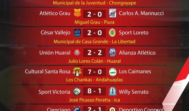 Resultados de la fecha 28 de la Segunda División
