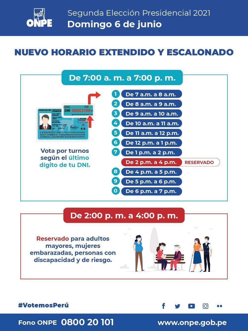 Horario de voto escalonado segunda vuelta presidencial Perú 2021.